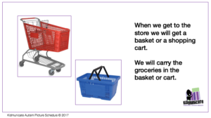 Social_Story_Grocery_Carts